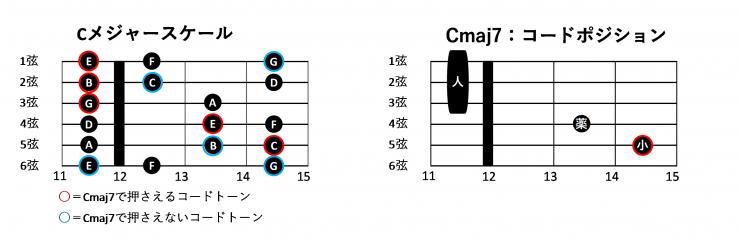 %e7%ac%ac5%e3%83%9d%e3%82%b8%e3%82%b7%e3%83%a7%e3%83%b3%e3%81%a8%e3%82%b3%e3%83%bc%e3%83%89