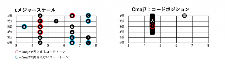 %e7%ac%ac2%e3%83%9d%e3%82%b8%e3%82%b7%e3%83%a7%e3%83%b3%e3%81%a8%e3%82%b3%e3%83%bc%e3%83%89