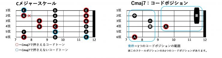 %e7%ac%ac4%e3%83%9d%e3%82%b8%e3%82%b7%e3%83%a7%e3%83%b3%e3%81%a8%e3%82%b3%e3%83%bc%e3%83%89