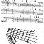 ギターのタブ譜の読み方は?数字や記号の意味を分かりやすく解説