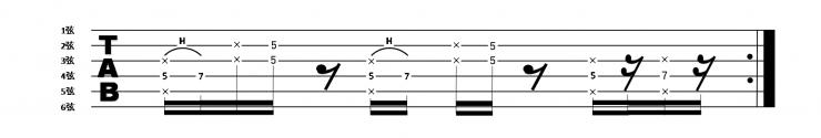 TAB譜カッティングリフミュート